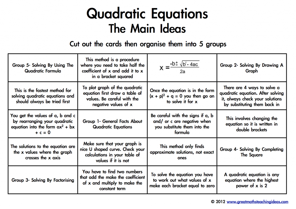 Quadratic Equations The Main Ideas A Card Sort To Support
