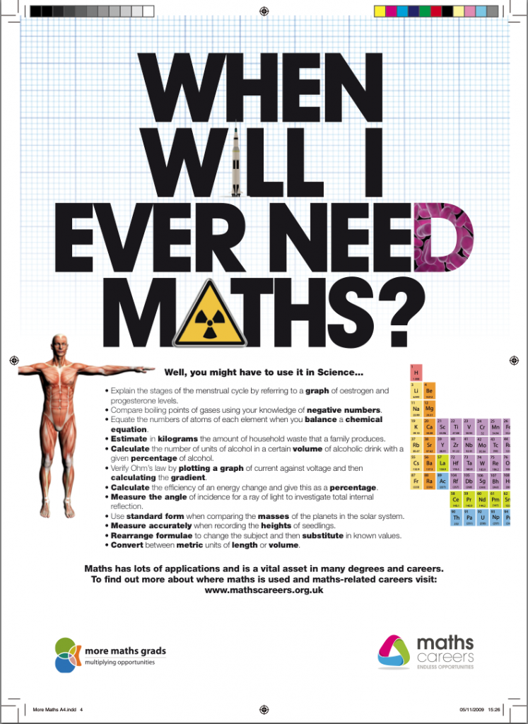 why i think math is useless 15 reasons why standardized tests are worthless  here is a list of 15 reasons why standardized tests are worthless,  only tests reading, math,.