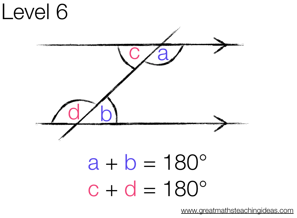 Angle fact flashcards (including circle theorems) – Great Maths ...