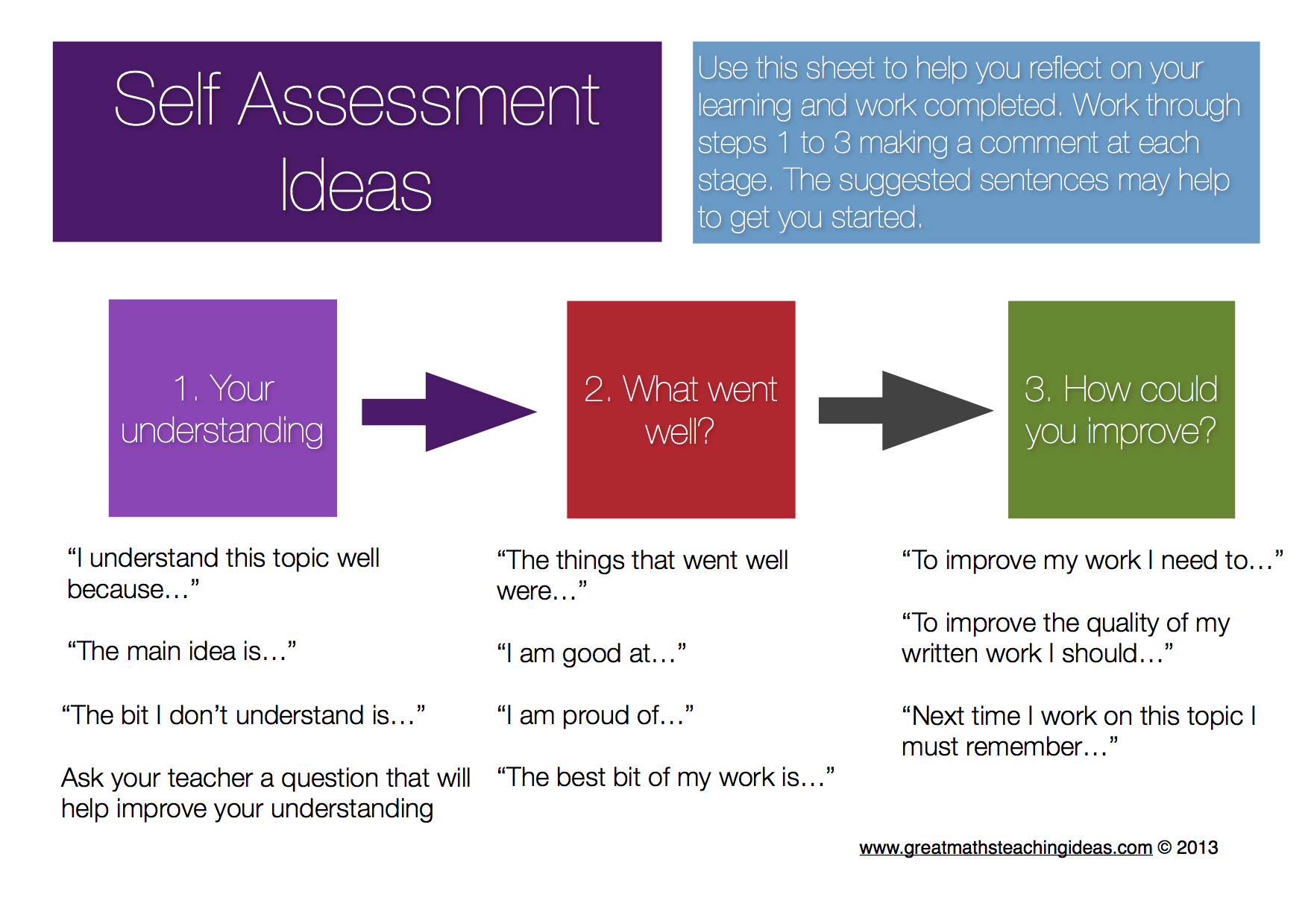 principles of assessment essay