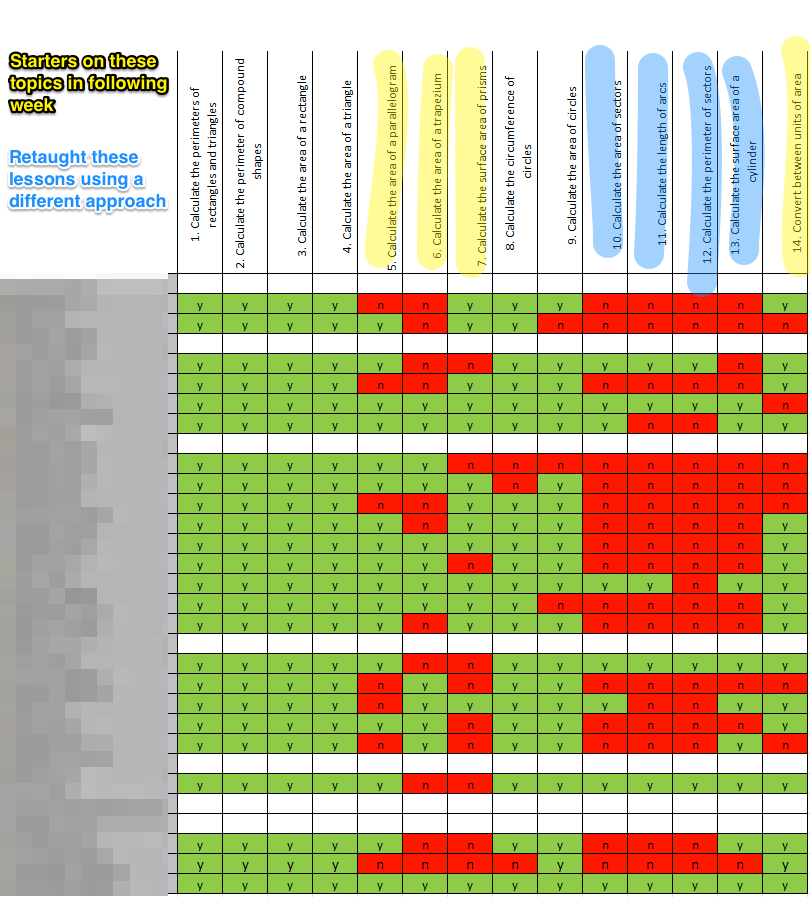 Type__File_folderDate_modified__14_07_2014_15_03Size__34_6_MB__Files__3_3_Drawing_Linear_Graphs______and_Microsoft_Excel_-_13H_Area_and_Perimeter_Asessement_Results