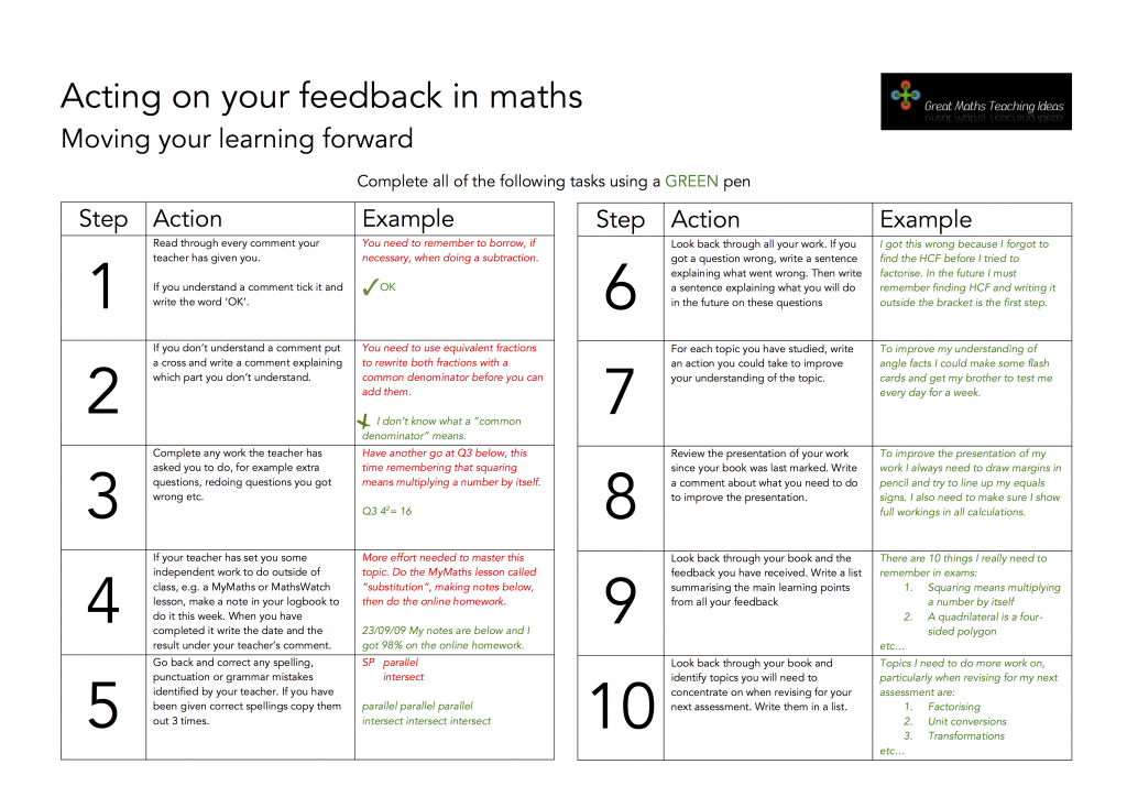 Student response to teacher feedback – Great Maths Teaching Ideas