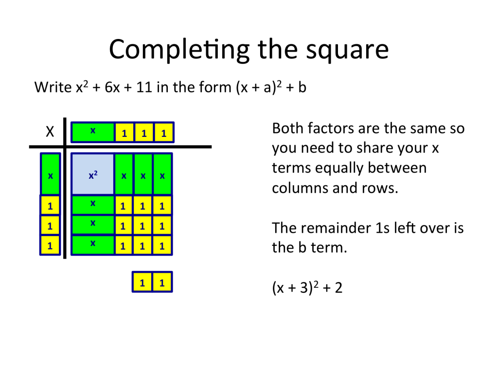 Algebra Tiles From Counting Topleting The Square €� Great Maths Teaching  Ideaspleting